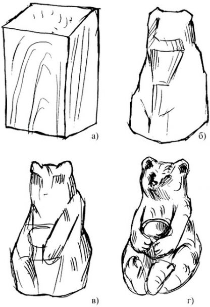 grizzly bear carving pattern #Beginner Carver