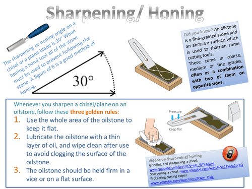 """Sharpening / Honing Author - <a href=""""https://www.tes.com/"""" rel=""""nofollow"""">Tes</a>"""